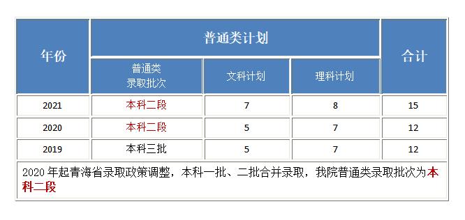 青海计划.png