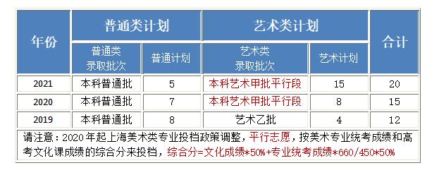 上海计划.png