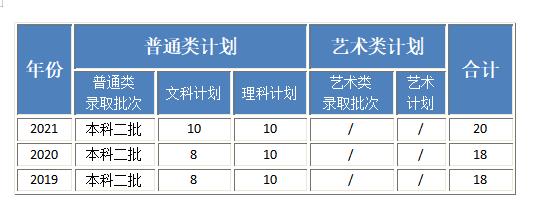 四川计划.png