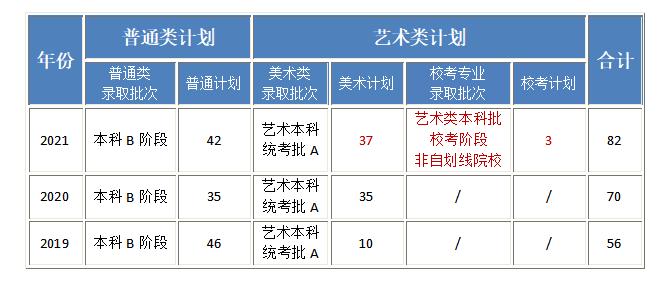 天津计划3.png