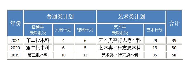 贵州计划.png