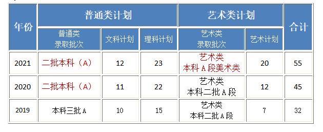 黑龙江计划.png