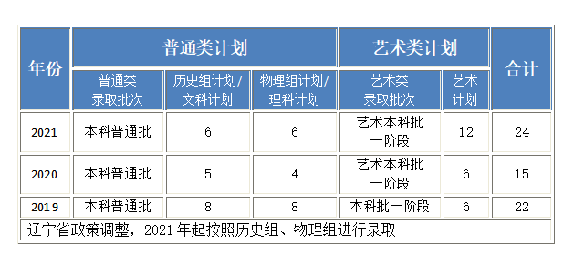 辽宁计划.png